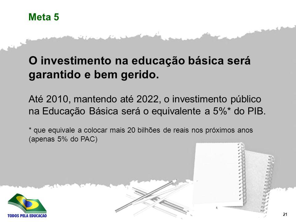 21 O investimento na educação básica será garantido e bem gerido.