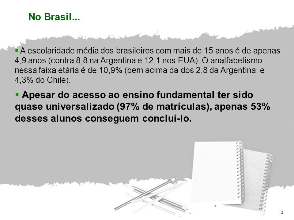 4 No Brasil...