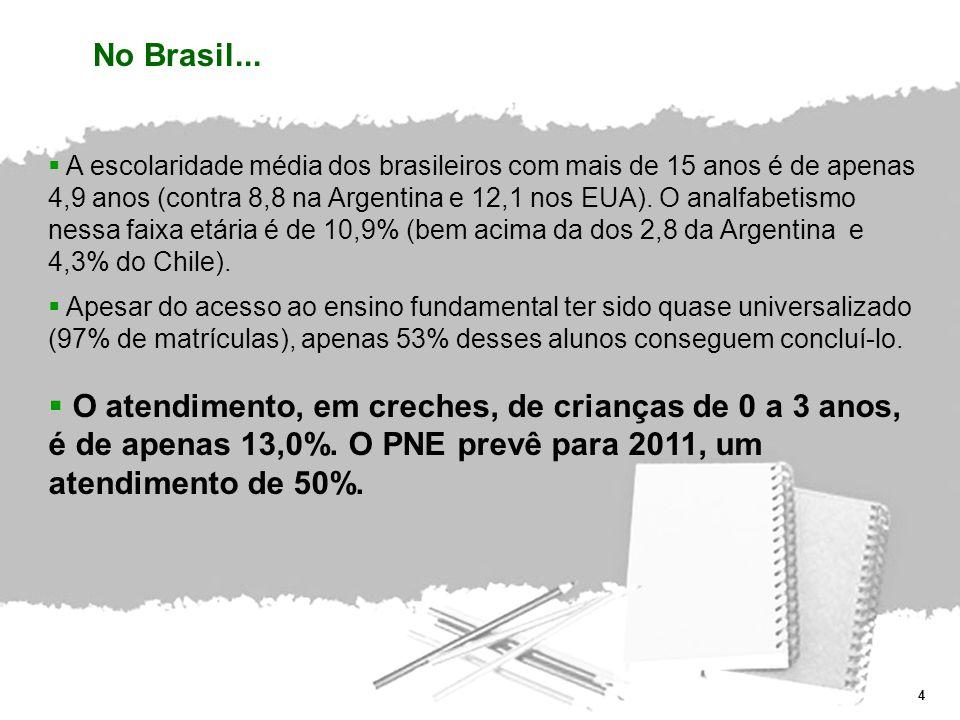 5 No Brasil...