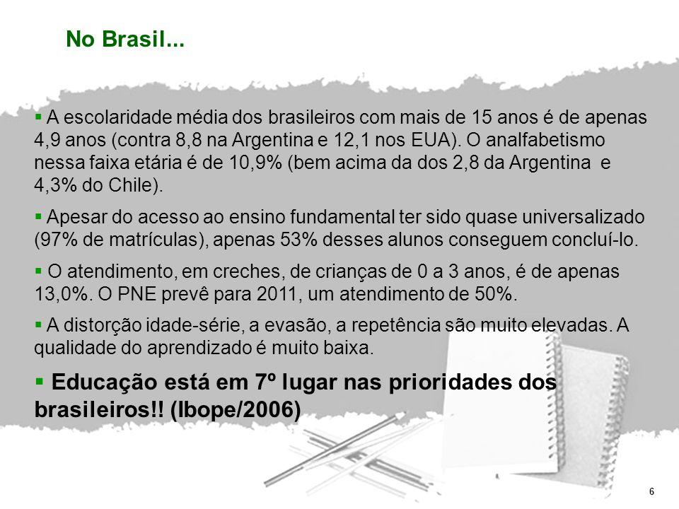 6 No Brasil...