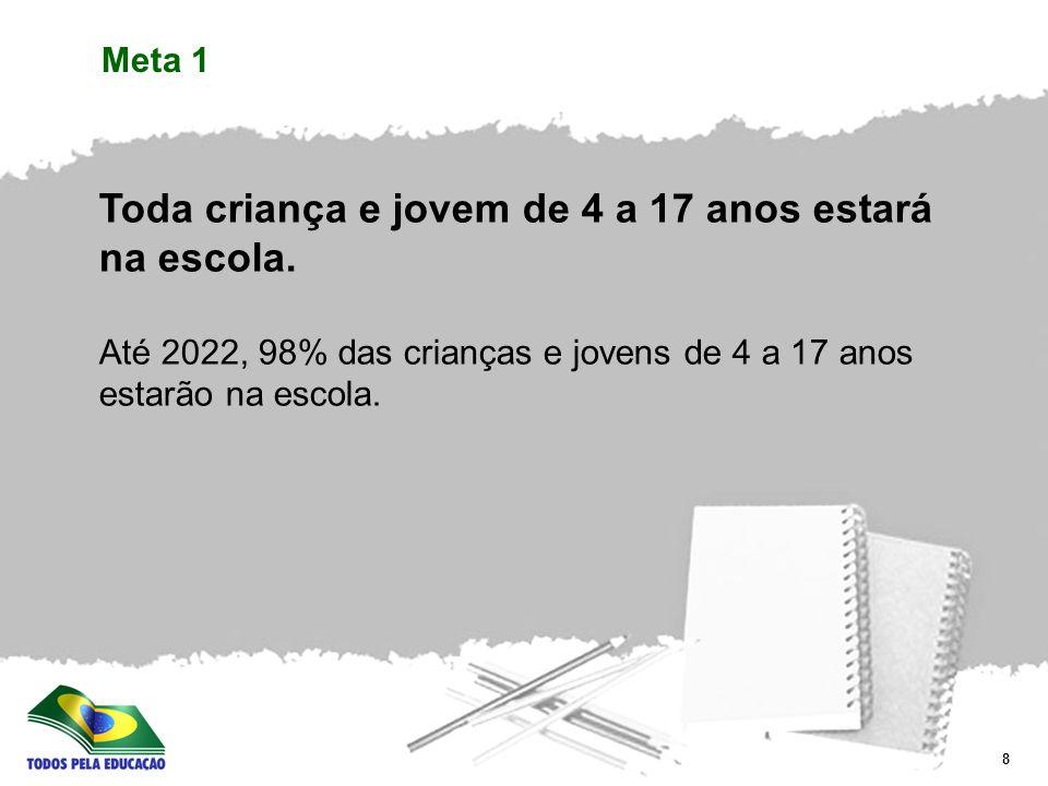 8 Toda criança e jovem de 4 a 17 anos estará na escola.