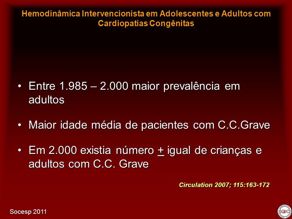 Entre 1.985 – 2.000 maior prevalência em adultosEntre 1.985 – 2.000 maior prevalência em adultos Maior idade média de pacientes com C.C.GraveMaior ida