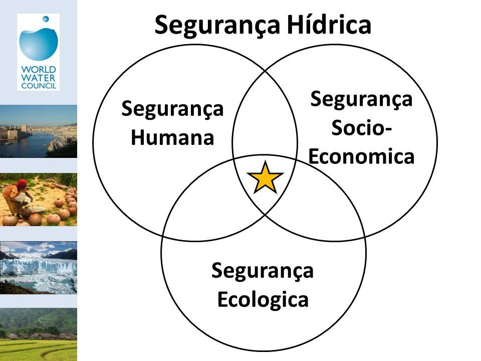 Segurança Hídrica Segurança Humana Segurança Socio- Economica Segurança Ecologica