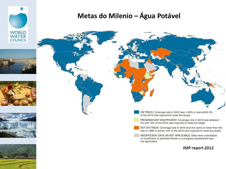 Metas do Milenio – Água Potável JMP report 2012