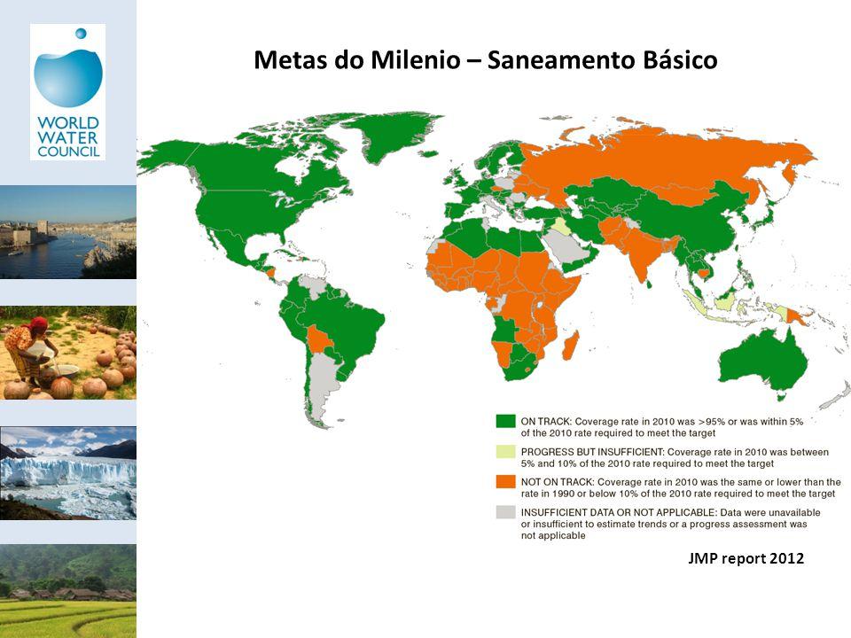 Metas do Milenio – Saneamento Básico JMP report 2012