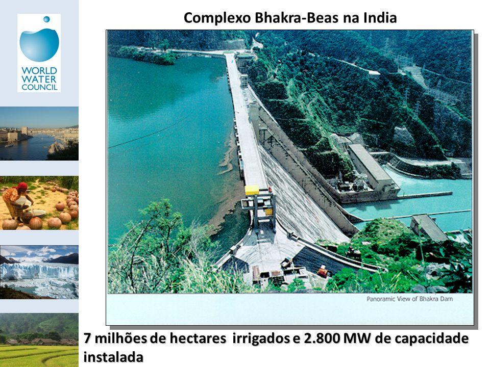 Complexo Bhakra-Beas na India 7 milhões de hectares irrigados e 2.800 MW de capacidade instalada