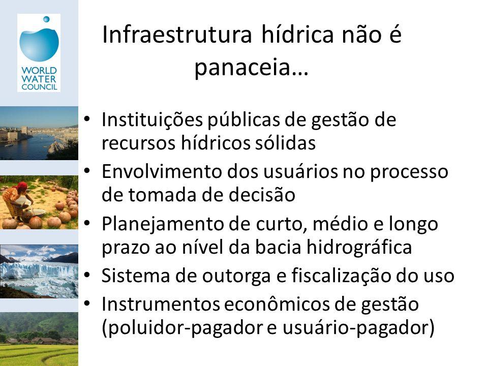 Instituições públicas de gestão de recursos hídricos sólidas Envolvimento dos usuários no processo de tomada de decisão Planejamento de curto, médio e