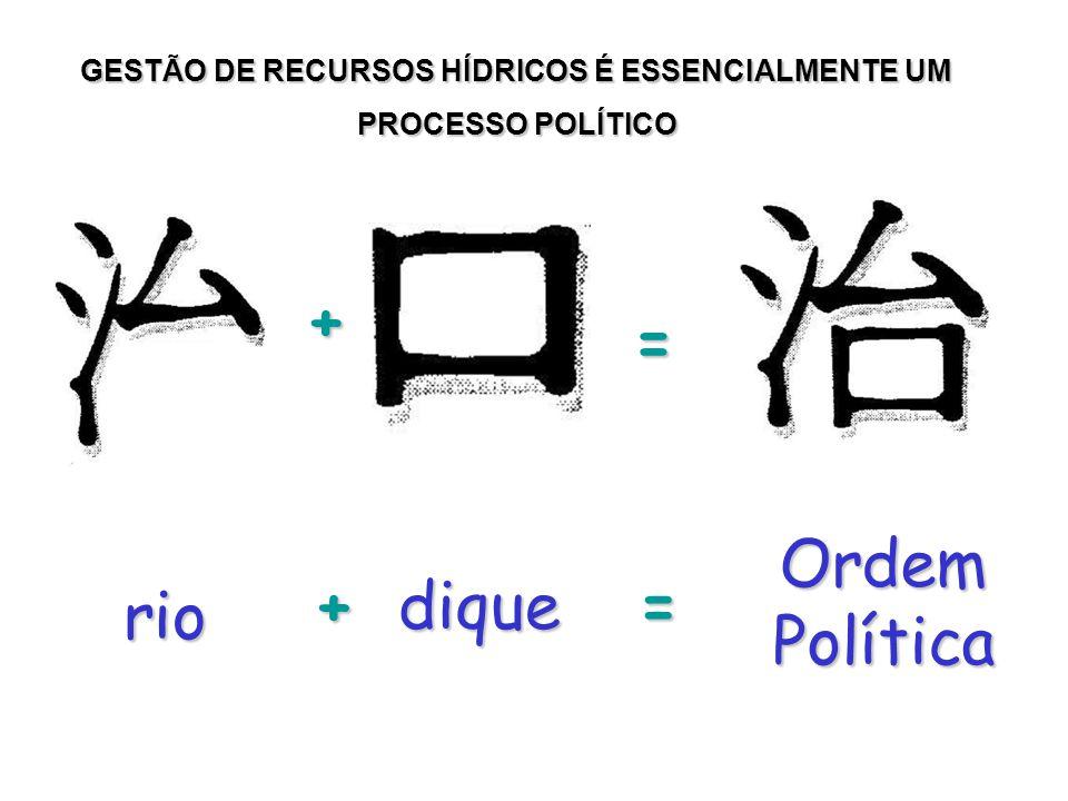 rio + +dique = Ordem Política = GESTÃO DE RECURSOS HÍDRICOS É ESSENCIALMENTE UM PROCESSO POLÍTICO