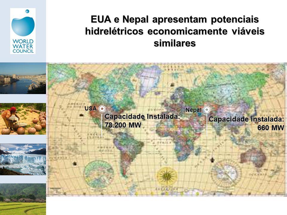EUA e Nepal apresentam potenciais hidrelétricos economicamente viáveis similares Capacidade Instalada: 78.200 MW Capacidade instalada: 660 MW USA Nepa