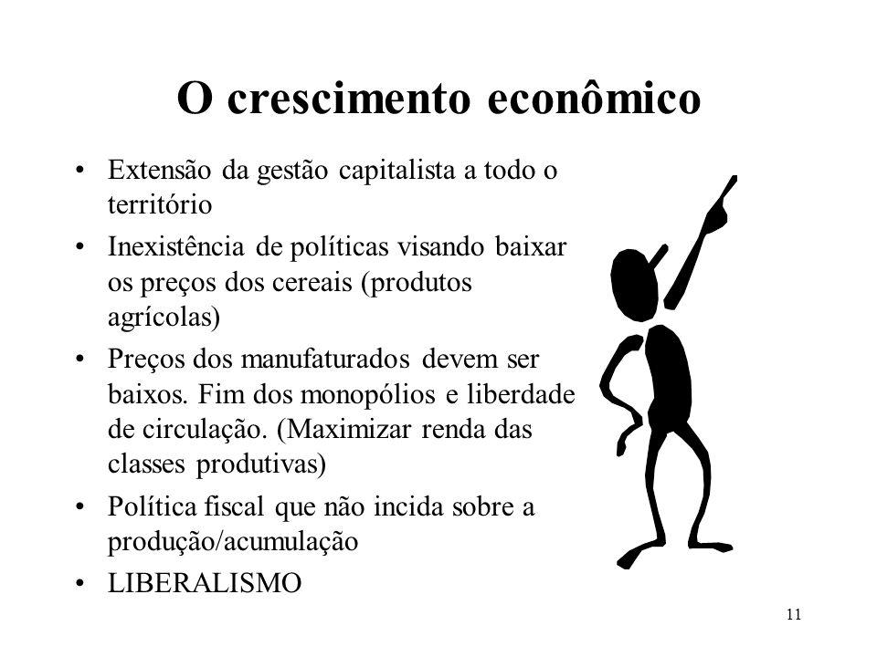 11 O crescimento econômico Extensão da gestão capitalista a todo o território Inexistência de políticas visando baixar os preços dos cereais (produtos