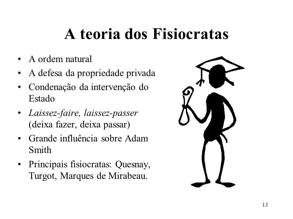 13 A teoria dos Fisiocratas A ordem natural A defesa da propriedade privada Condenação da intervenção do Estado Laissez-faire, laissez-passer (deixa f