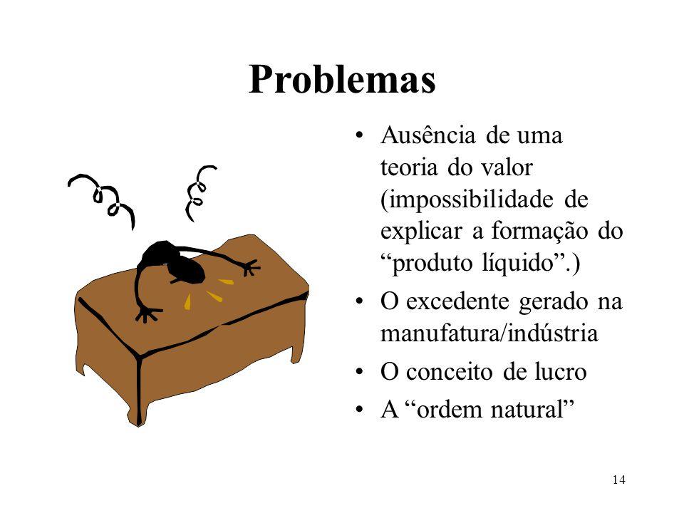 14 Problemas Ausência de uma teoria do valor (impossibilidade de explicar a formação do produto líquido.) O excedente gerado na manufatura/indústria O
