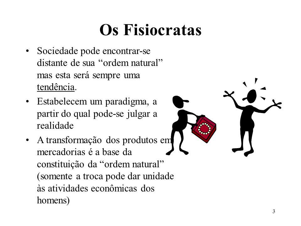 3 Os Fisiocratas Sociedade pode encontrar-se distante de sua ordem natural mas esta será sempre uma tendência. Estabelecem um paradigma, a partir do q