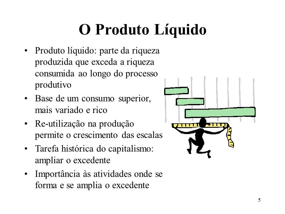 5 O Produto Líquido Produto líquido: parte da riqueza produzida que exceda a riqueza consumida ao longo do processo produtivo Base de um consumo super