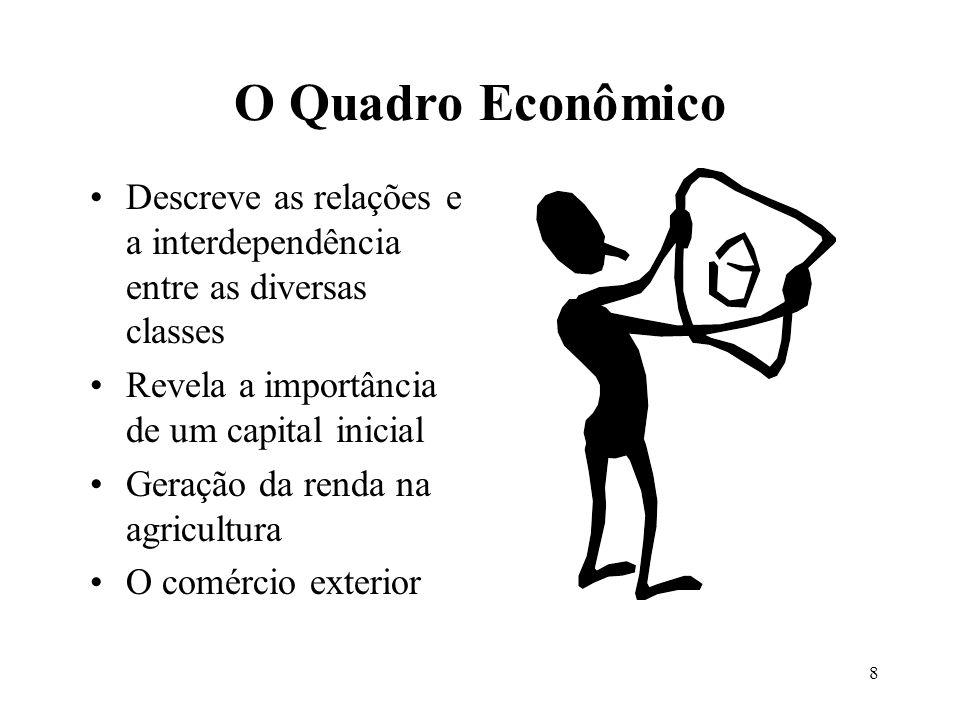 8 O Quadro Econômico Descreve as relações e a interdependência entre as diversas classes Revela a importância de um capital inicial Geração da renda n
