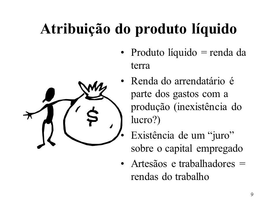 9 Atribuição do produto líquido Produto líquido = renda da terra Renda do arrendatário é parte dos gastos com a produção (inexistência do lucro?) Exis