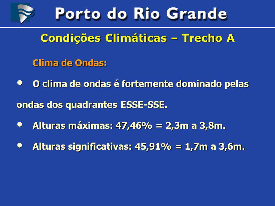 Condições Climáticas – Trecho A Ventos: A ocorrência de ventos é predominante no quadrante NNE-ENE = 36%.