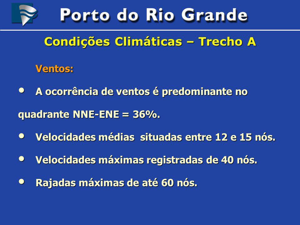 Condições Climáticas – Trecho A Ventos: A ocorrência de ventos é predominante no quadrante NNE-ENE = 36%. A ocorrência de ventos é predominante no qua