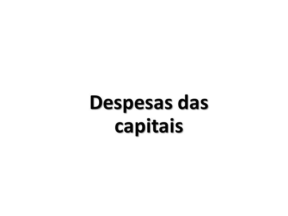 Despesas das capitais