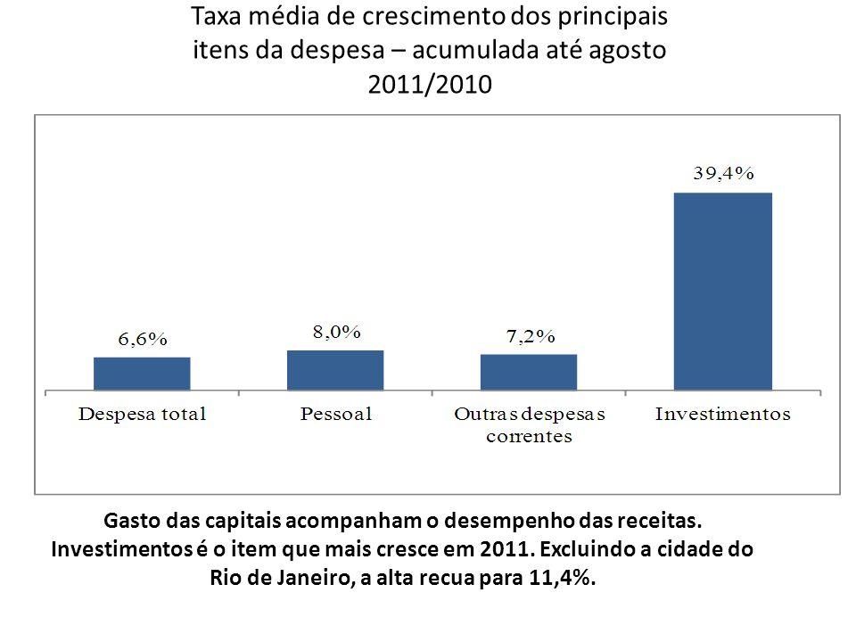 Taxa média de crescimento dos principais itens da despesa – acumulada até agosto 2011/2010 Gasto das capitais acompanham o desempenho das receitas. In