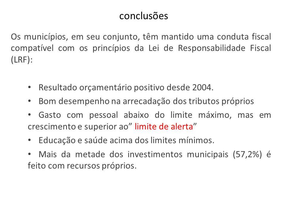 conclusões Os municípios, em seu conjunto, têm mantido uma conduta fiscal compatível com os princípios da Lei de Responsabilidade Fiscal (LRF): Result