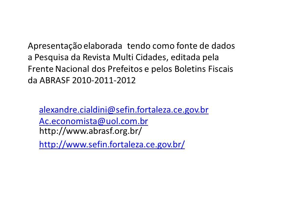 http://www.abrasf.org.br/ http://www.sefin.fortaleza.ce.gov.br/ Apresentação elaborada tendo como fonte de dados a Pesquisa da Revista Multi Cidades,