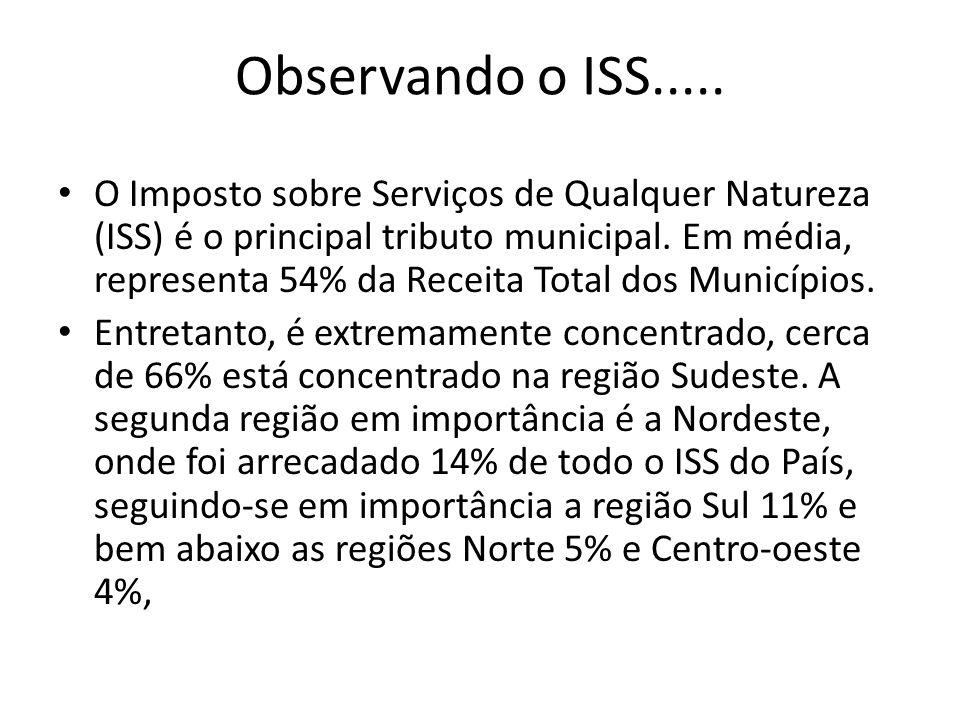Observando o ISS..... O Imposto sobre Serviços de Qualquer Natureza (ISS) é o principal tributo municipal. Em média, representa 54% da Receita Total d