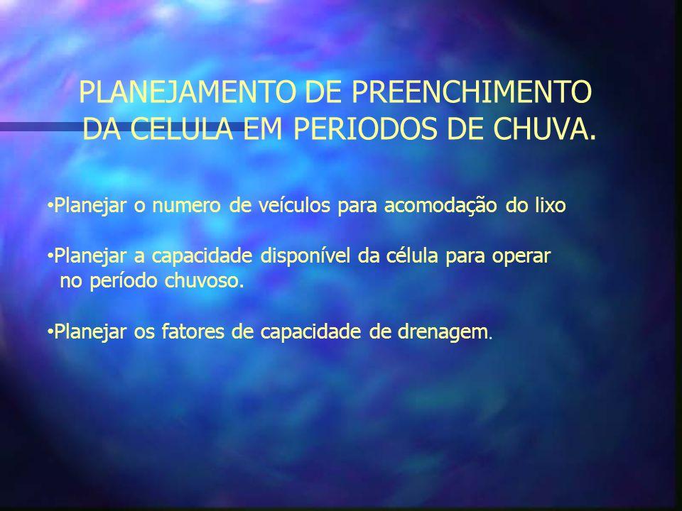TIPOS DE CARREGAMENTO DE CÉLULAS Célula elevada no centro para aumentar a drenagem das ÁGUAS PLUVIAIS