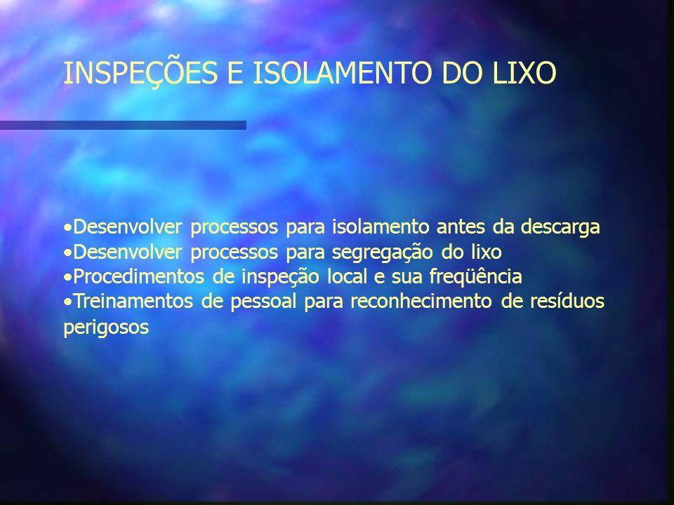 INSPEÇÃO PARA ISOLAMENTO DO LIXO Procedimento para carregamento não permitido Manutenção dos relatórios em todas as inspeções Manutenção dos relatórios de rejeitos Treinamento e Procedimentos Revisão periódica e efetiva dos procedimentos atualizados