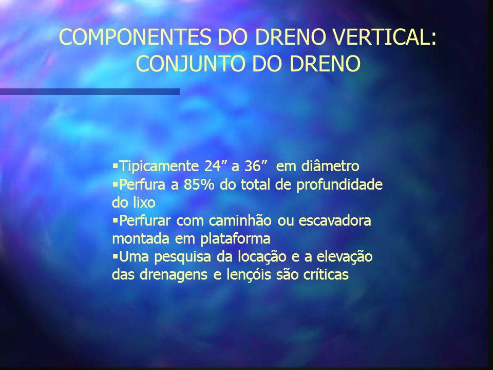 COMPONENTES DO DRENO VERTICAL: CAMISA DO DRENO Tipicamente construída de 6 a 8 sch 80 PVC ou HDPE A zona perfurada está localizada no terço inferior ou no 2/3 do comprimento do tubo