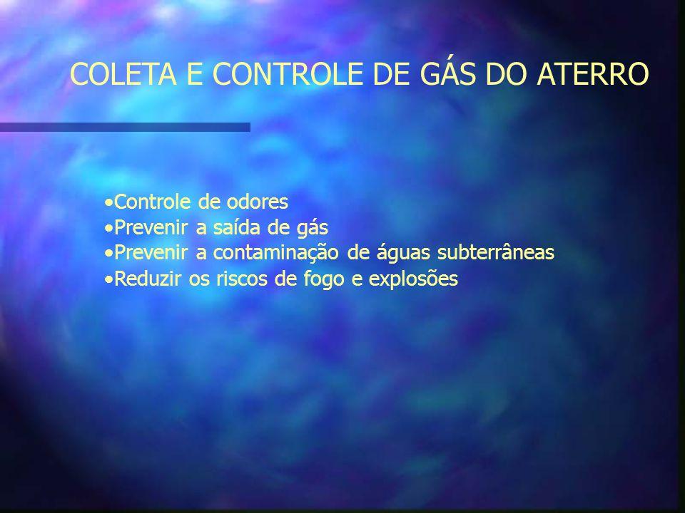 CUIDADOS GERAIS Aterro sanitário limpo Concentração de metano deve ser menor que 25% abaixo do limite explosivo (LEL) do Aterro Concentração de metano deve ser menor que 100% (LEL)nas áreas limítrofes