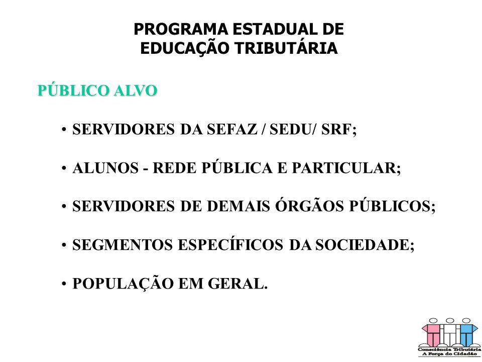 PROGRAMA ESTADUAL DE EDUCAÇÃO TRIBUTÁRIA PÚBLICO ALVO SERVIDORES DA SEFAZ / SEDU/ SRF; ALUNOS - REDE PÚBLICA E PARTICULAR; SERVIDORES DE DEMAIS ÓRGÃOS PÚBLICOS; SEGMENTOS ESPECÍFICOS DA SOCIEDADE; POPULAÇÃO EM GERAL.