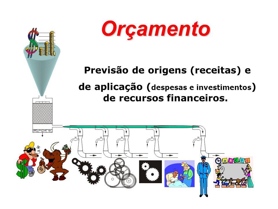 Orçamento Previsão de origens (receitas) e de aplicação ( despesas e investimentos ) de recursos financeiros.
