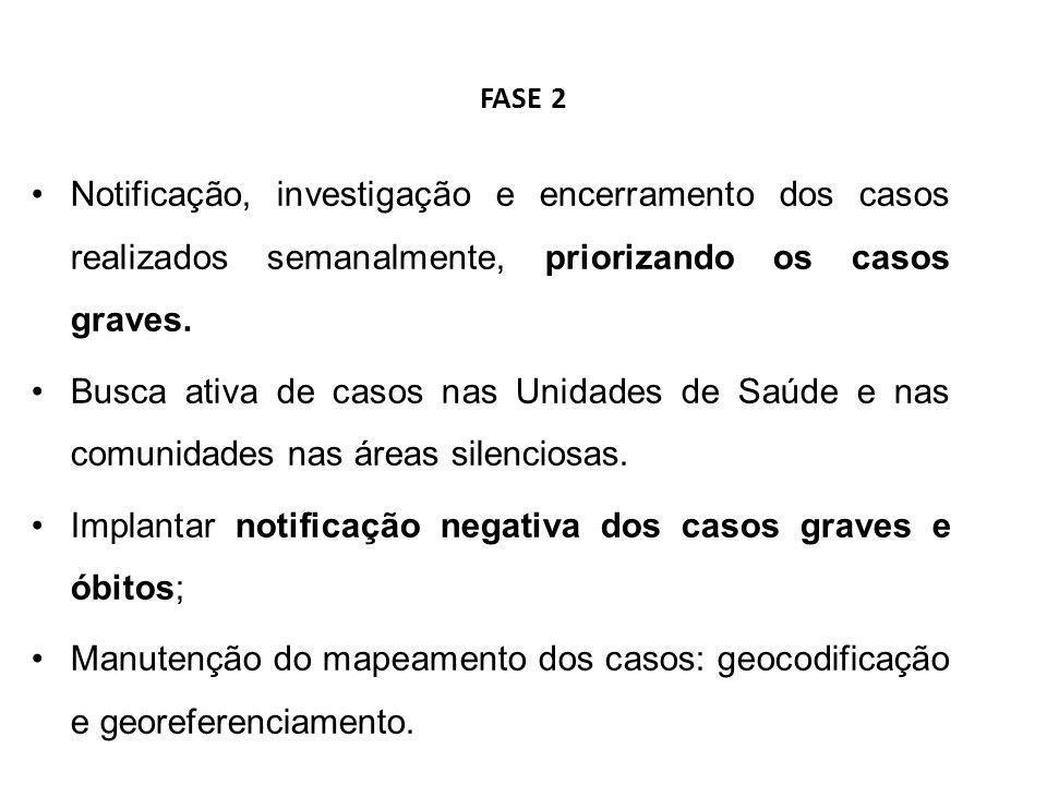 FASE 2 Notificação, investigação e encerramento dos casos realizados semanalmente, priorizando os casos graves. Busca ativa de casos nas Unidades de S