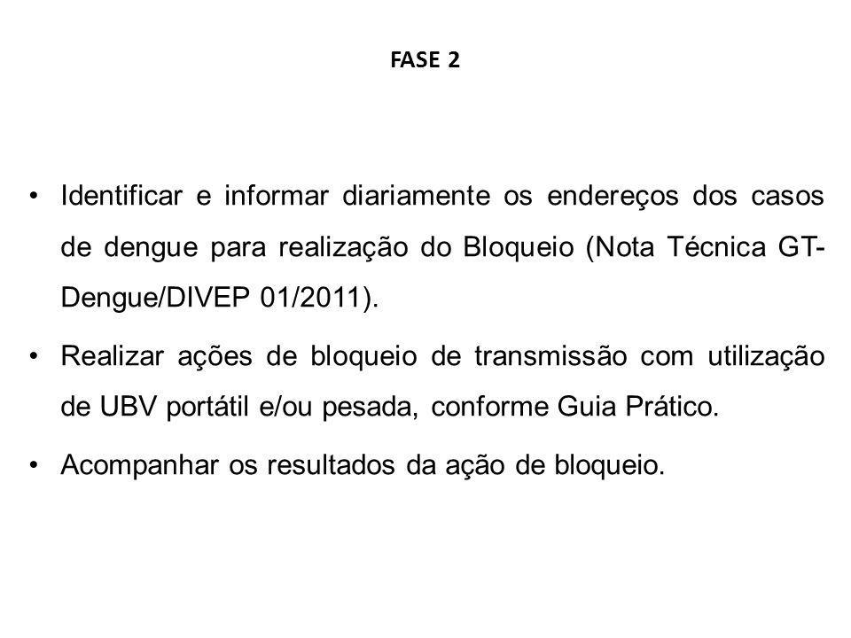 FASE 2 Identificar e informar diariamente os endereços dos casos de dengue para realização do Bloqueio (Nota Técnica GT- Dengue/DIVEP 01/2011). Realiz