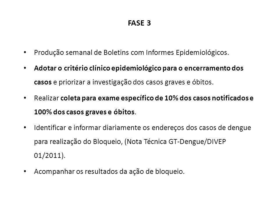 FASE 3 Produção semanal de Boletins com Informes Epidemiológicos. Adotar o critério clínico epidemiológico para o encerramento dos casos e priorizar a