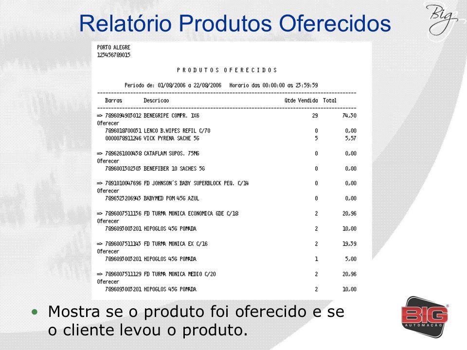 Relatório Produtos Oferecidos Mostra se o produto foi oferecido e se o cliente levou o produto.