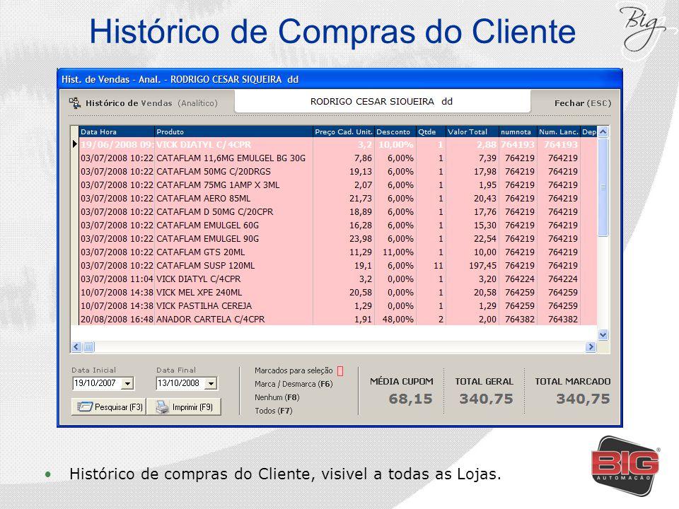 Histórico de Compras do Cliente Histórico de compras do Cliente, visivel a todas as Lojas.
