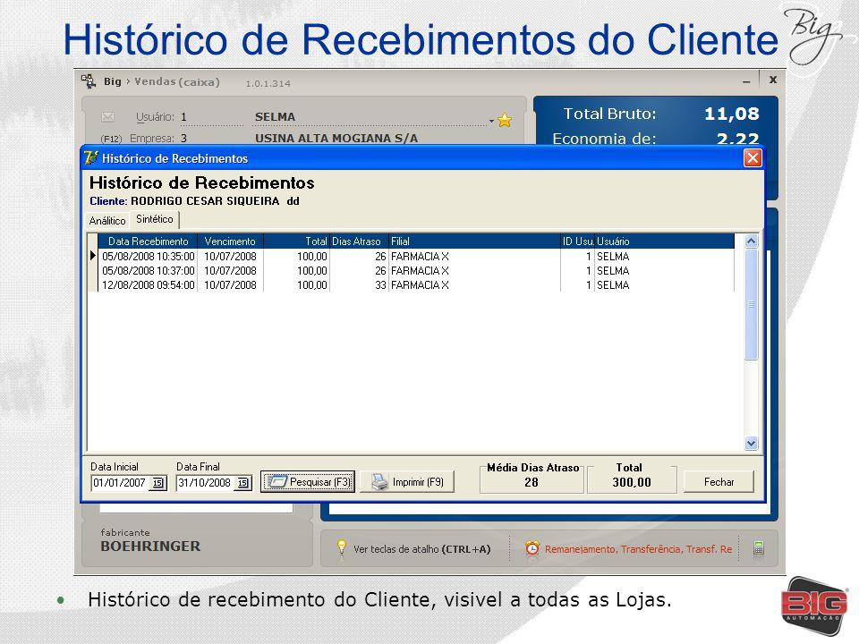 Histórico de Recebimentos do Cliente Histórico de recebimento do Cliente, visivel a todas as Lojas.