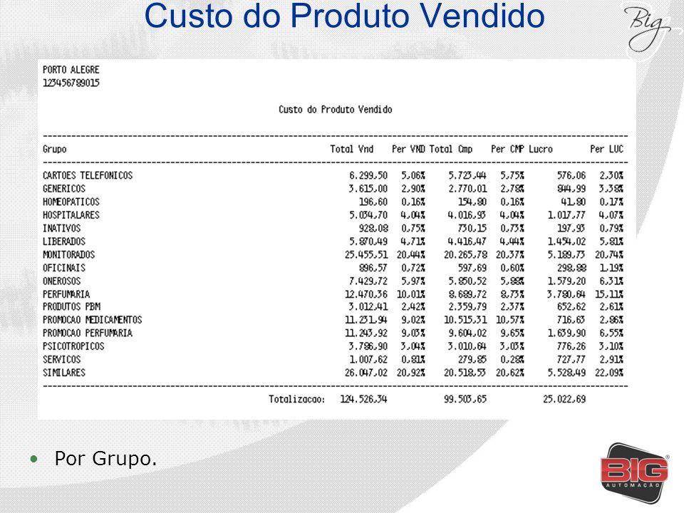 Custo do Produto Vendido Por Grupo.