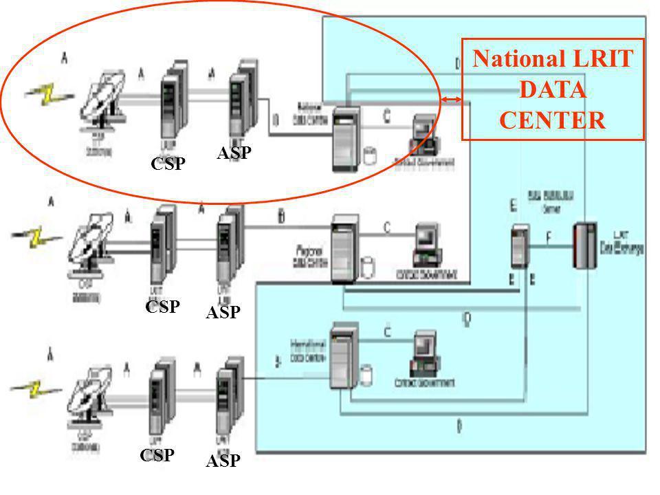 Aquire Message Aid Comunication Service Provider - CSP ASP INFO LRIT