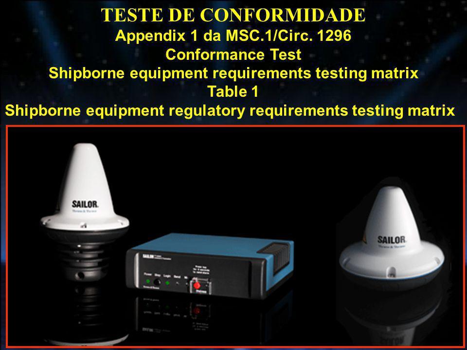 Appendix 1 Conformance Test Table 1