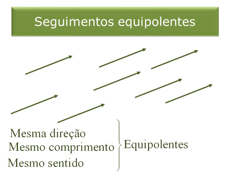 Operações em termos das componentes