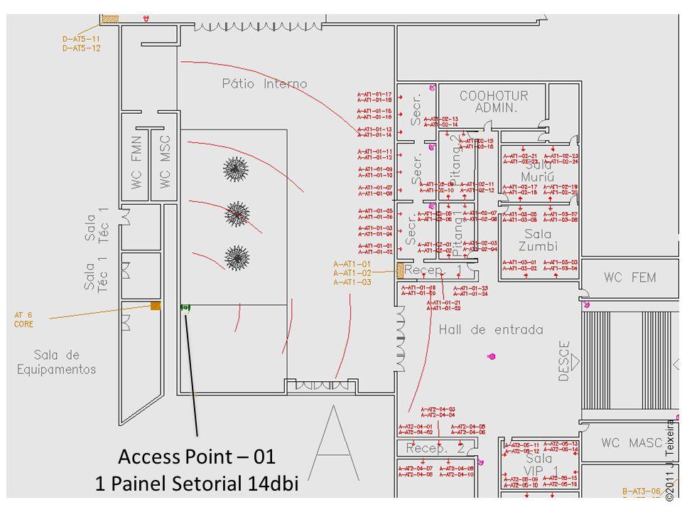 Access Point – 01 1 Painel Setorial 14dbi ©2011 J. Teixeira