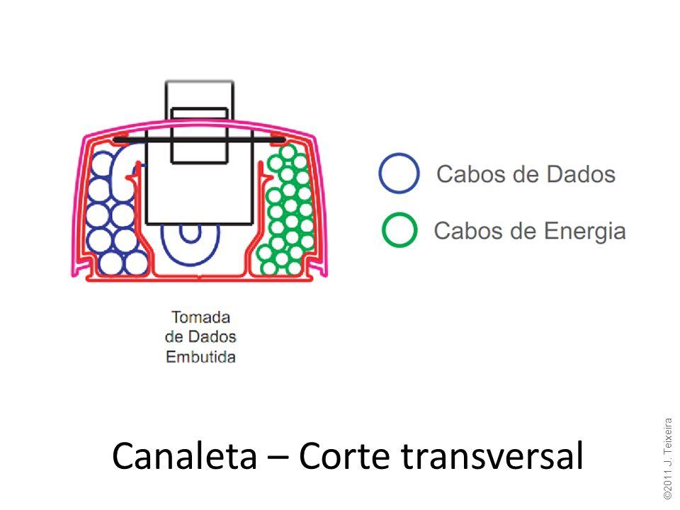 Canaleta – Corte transversal ©2011 J. Teixeira