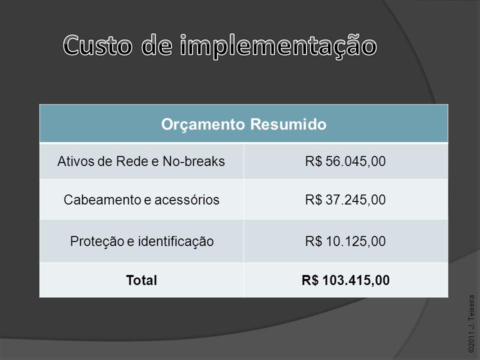 Orçamento Resumido Ativos de Rede e No-breaksR$ 56.045,00 Cabeamento e acessóriosR$ 37.245,00 Proteção e identificaçãoR$ 10.125,00 TotalR$ 103.415,00 ©2011 J.