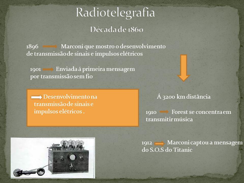 1896 Marconi que mostro o desenvolvimento de transmissão de sinais e impulsos elétricos 1901 Enviada á primeira mensagem por transmissão sem fio Á 320