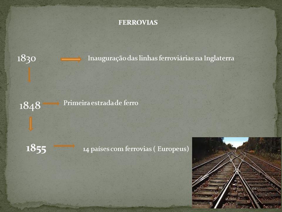 1830 FERROVIAS Inauguração das linhas ferroviárias na Inglaterra 1848 Primeira estrada de ferro 1855 14 países com ferrovias ( Europeus)