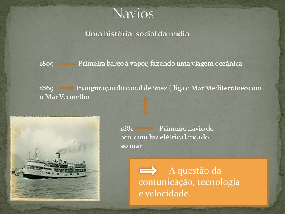 1809 Primeira barco á vapor, fazendo uma viagem oceânica 1869 Inauguração do canal de Suez ( liga o Mar Mediterrâneo com o Mar Vermelho 1881 Primeiro navio de aço, com luz elétrica lançado ao mar A questão da comunicação, tecnologia e velocidade.