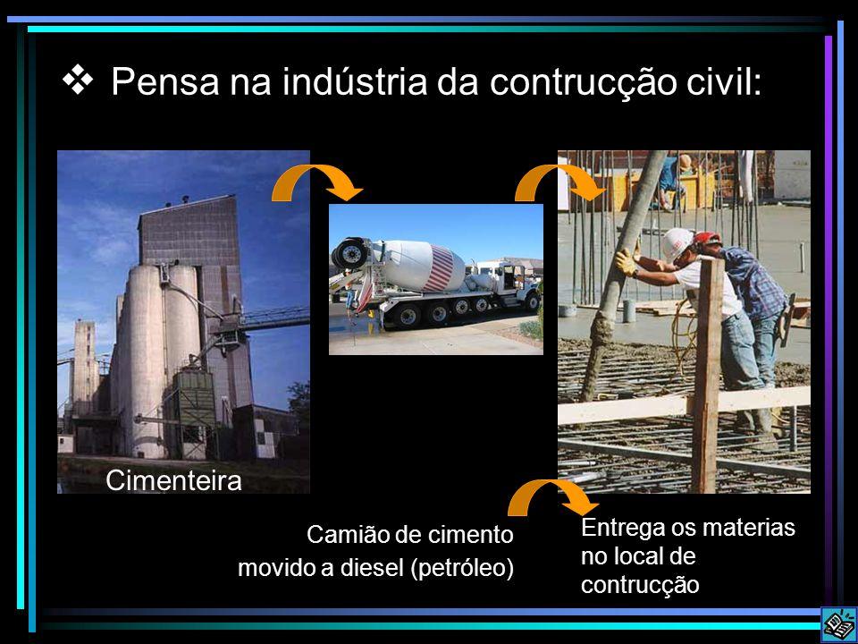Pensa na indústria da contrucção civil: Camião de cimento movido a diesel (petróleo) Entrega os materias no local de contrucção Cimenteira